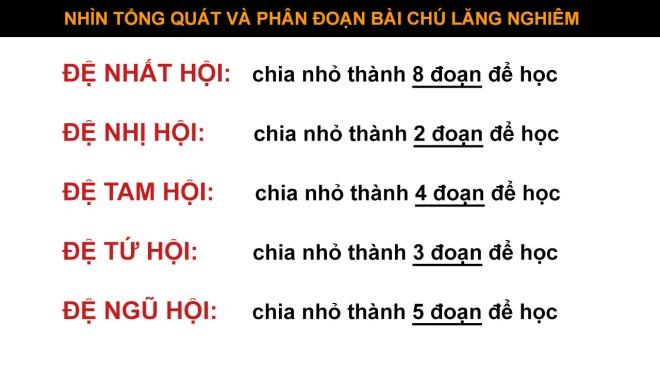 phan-doan